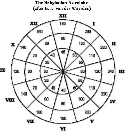 astrolabe_Babylon