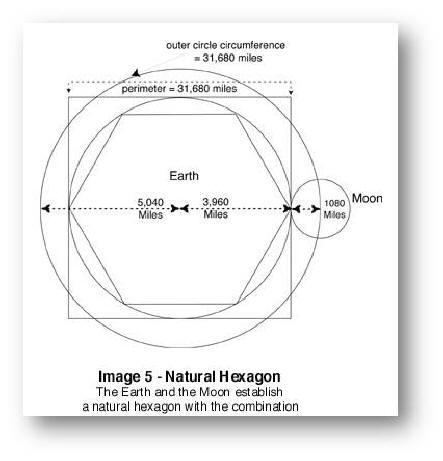 earth_moon_hexagon