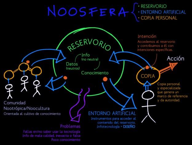 noosfera2 (1)