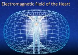 coracao_eletromagnetismo