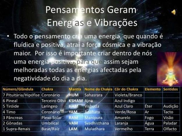 pensam-energia