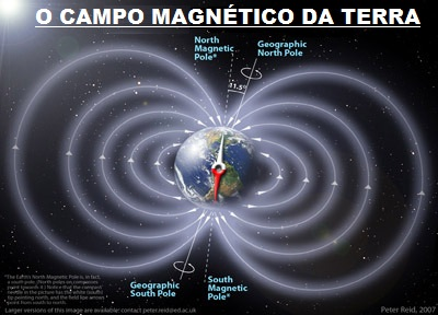 campomagnetico-terra